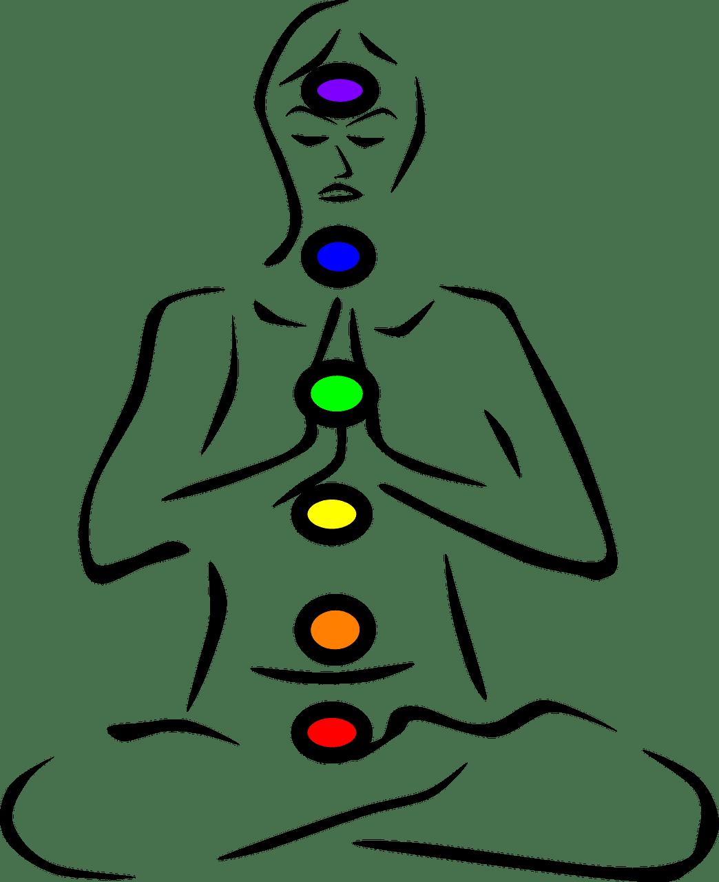 hochsensibilitaet-7-chakras